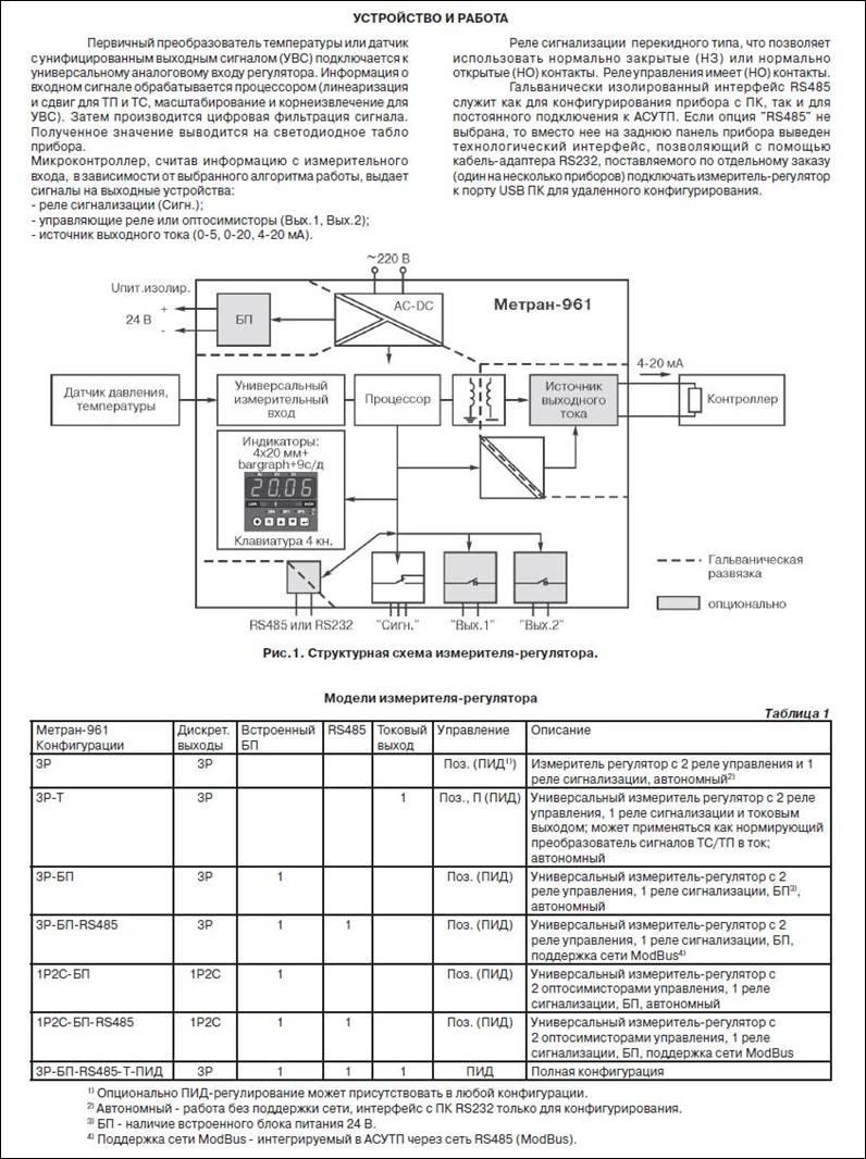 Принципиальная схема датчика давления метран